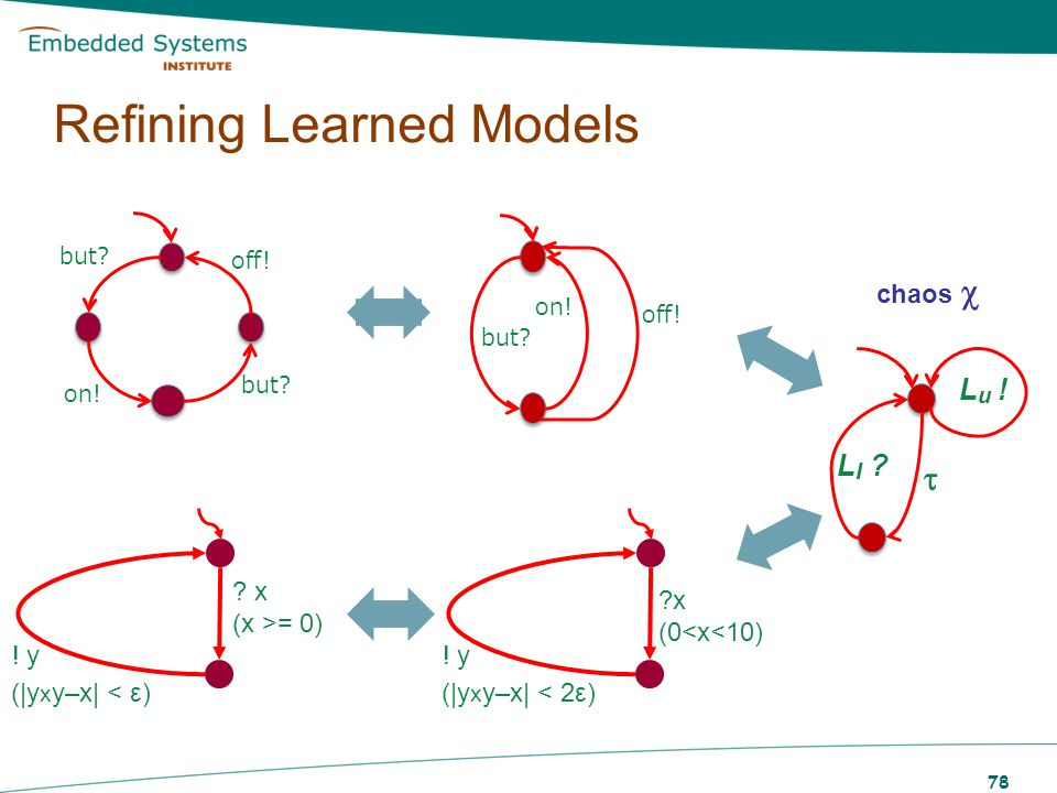 Refining Learned Models 79 but.on. but. off. but.