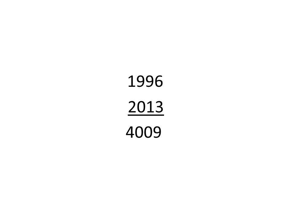 1996 2013 4009