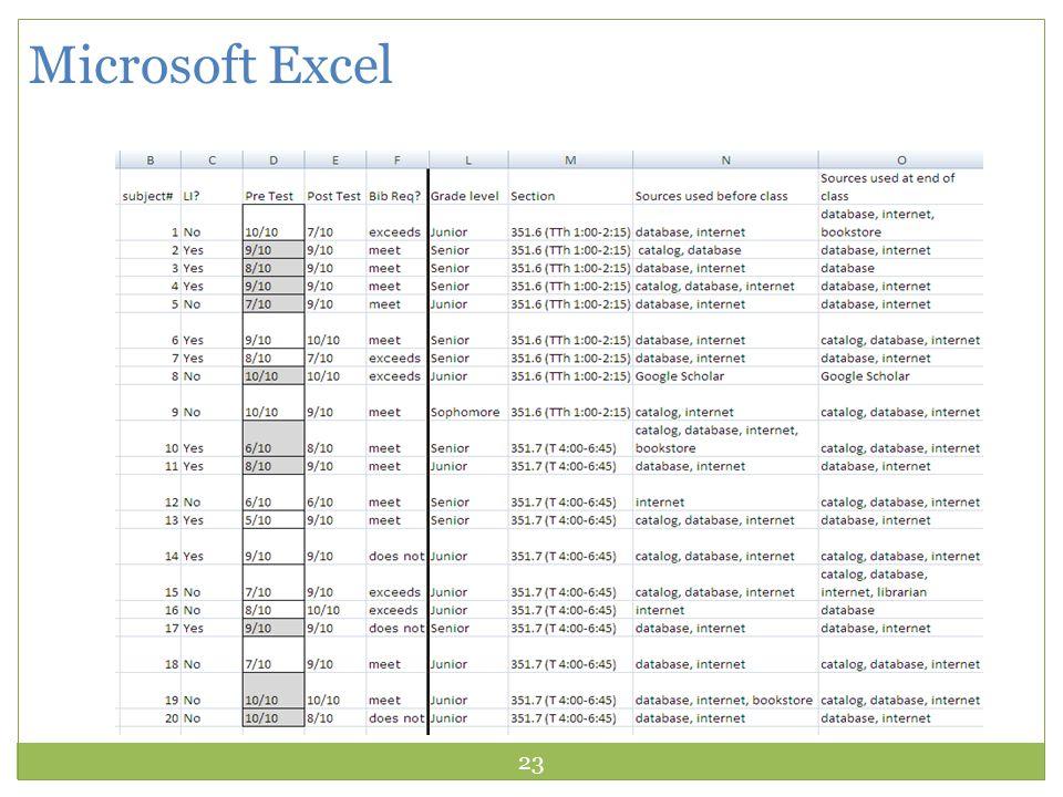 23 Microsoft Excel