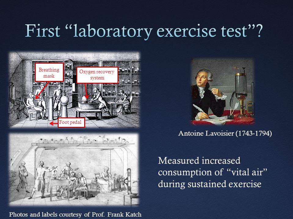 Conclusions Laboratory testing of endurance athletes has a ~100 year history.
