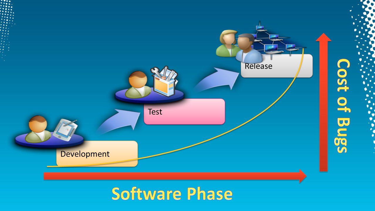 Development Test Release