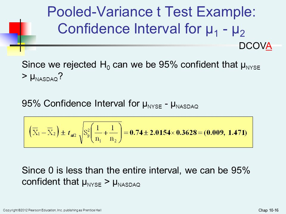 Chap 10-16 Copyright ©2012 Pearson Education, Inc. publishing as Prentice Hall Chap 10-16 Pooled-Variance t Test Example: Confidence Interval for µ 1