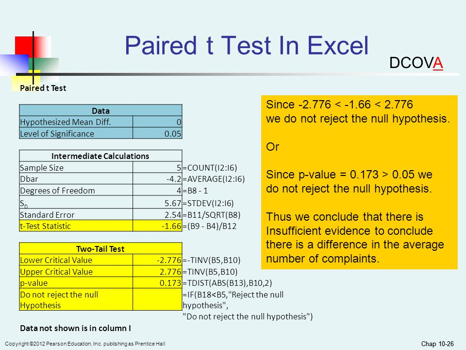 Chap 10-26 Copyright ©2012 Pearson Education, Inc. publishing as Prentice Hall Paired t Test In Excel Chap 10-26 Paired t Test Data Hypothesized Mean