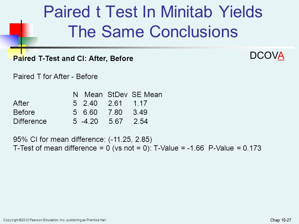 Chap 10-27 Copyright ©2012 Pearson Education, Inc. publishing as Prentice Hall Paired t Test In Minitab Yields The Same Conclusions Chap 10-27 DCOVA P