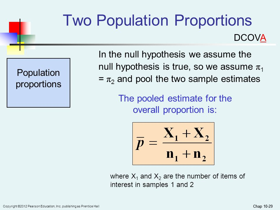 Chap 10-29 Copyright ©2012 Pearson Education, Inc. publishing as Prentice Hall Chap 10-29 Two Population Proportions Population proportions The pooled