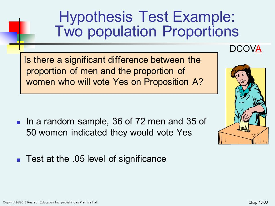 Chap 10-33 Copyright ©2012 Pearson Education, Inc. publishing as Prentice Hall Chap 10-33 Hypothesis Test Example: Two population Proportions Is there