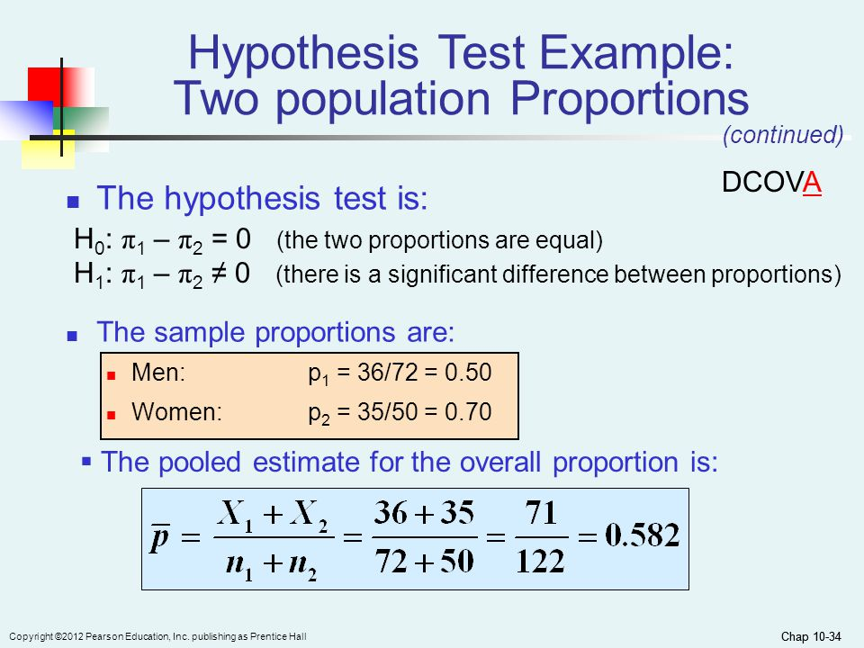 Chap 10-34 Copyright ©2012 Pearson Education, Inc. publishing as Prentice Hall Chap 10-34 The hypothesis test is: H 0 : π 1 – π 2 = 0 (the two proport