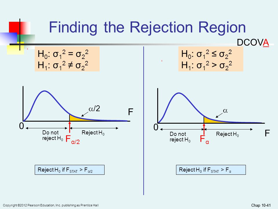 Chap 10-41 Copyright ©2012 Pearson Education, Inc. publishing as Prentice Hall Chap 10-41 Finding the Rejection Region H 0 : σ 1 2 = σ 2 2 H 1 : σ 1 2
