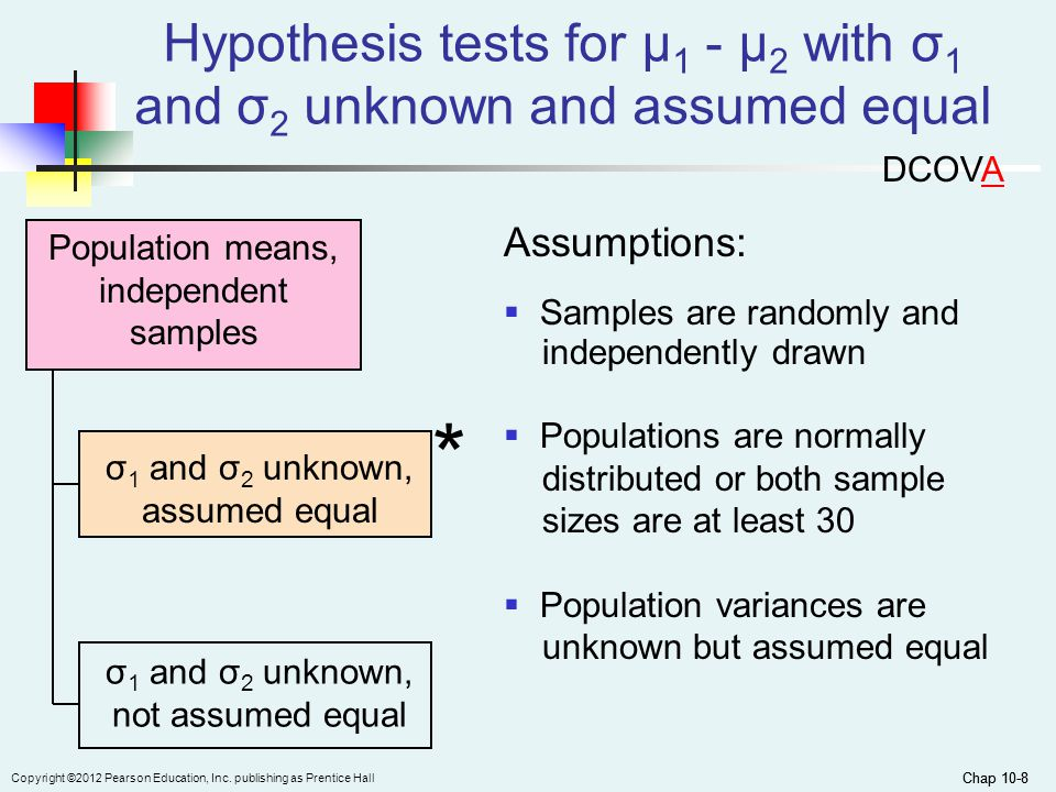 Chap 10-8 Copyright ©2012 Pearson Education, Inc. publishing as Prentice Hall Chap 10-8 Population means, independent samples Hypothesis tests for µ 1