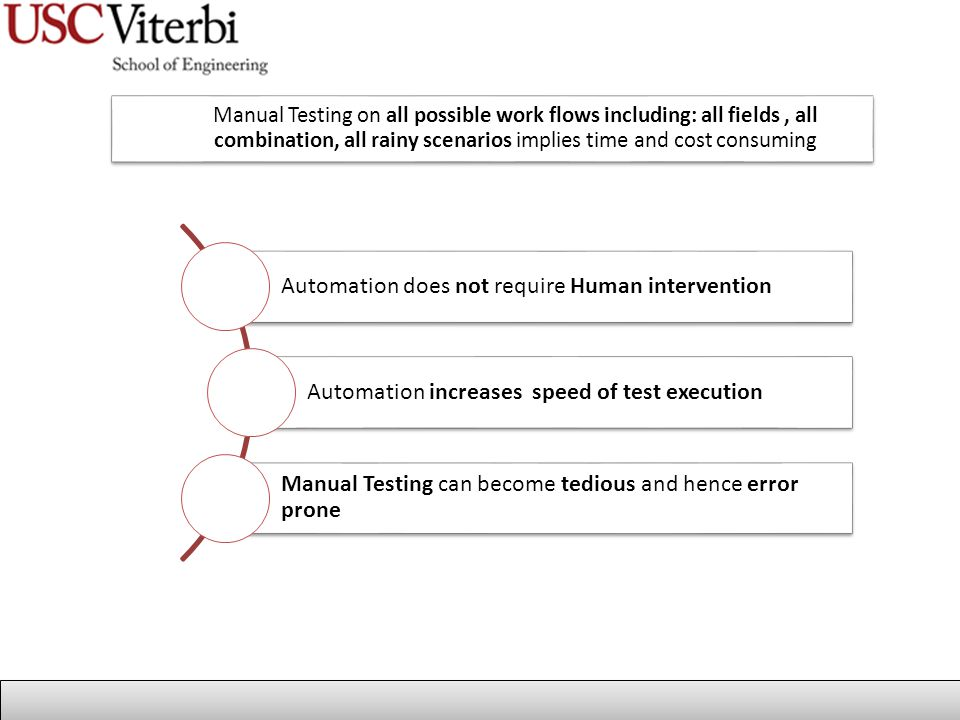 Test Execution Test tool selection Define the scope of Automation Planning, Design and Development Conclusions