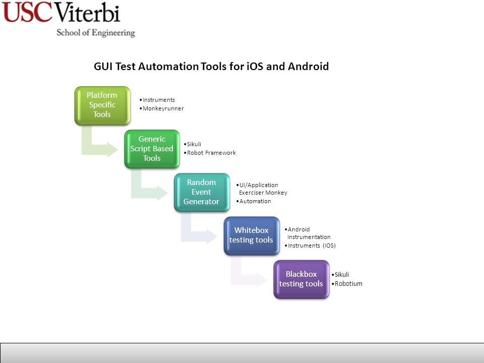GUI Test Automation Tools for iOS and Android Platform Specific Tools Instruments Monkeyrunner Generic Script Based Tools Sikuli Robot Framework Random Event Generator UI/Application Exerciser Monkey Automation Whitebox testing tools Android Instrumentation Instruments (IOS) Blackbox testing tools Sikuli Robotium