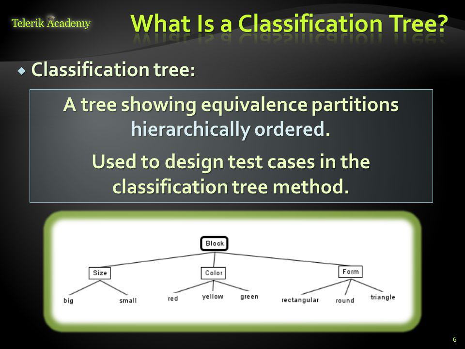 The objective of the Classification Tree Method is to determine a sufficient but minimum number of test case specifications The objective of the Classification Tree Method is to determine a sufficient but minimum number of test case specifications Well designed specifications reduce the number of tests Well designed specifications reduce the number of tests 27