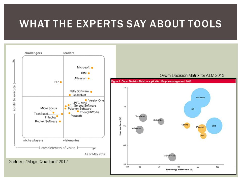 WHAT THE EXPERTS SAY ABOUT TOOLS Gartners Magic Quadrant 2012 Ovum Decision Matrix for ALM 2013