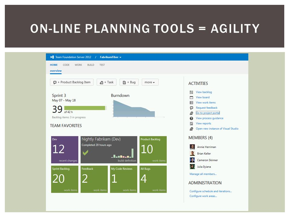 ON-LINE PLANNING TOOLS = AGILITY
