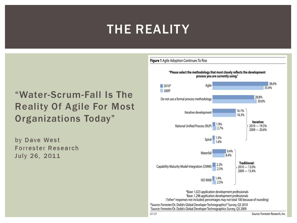 Water-Scrum-Fall Is The Reality Of Agile For Most Organizations Today by Dave West Forrester Research July 26, 2011 THE REALITY