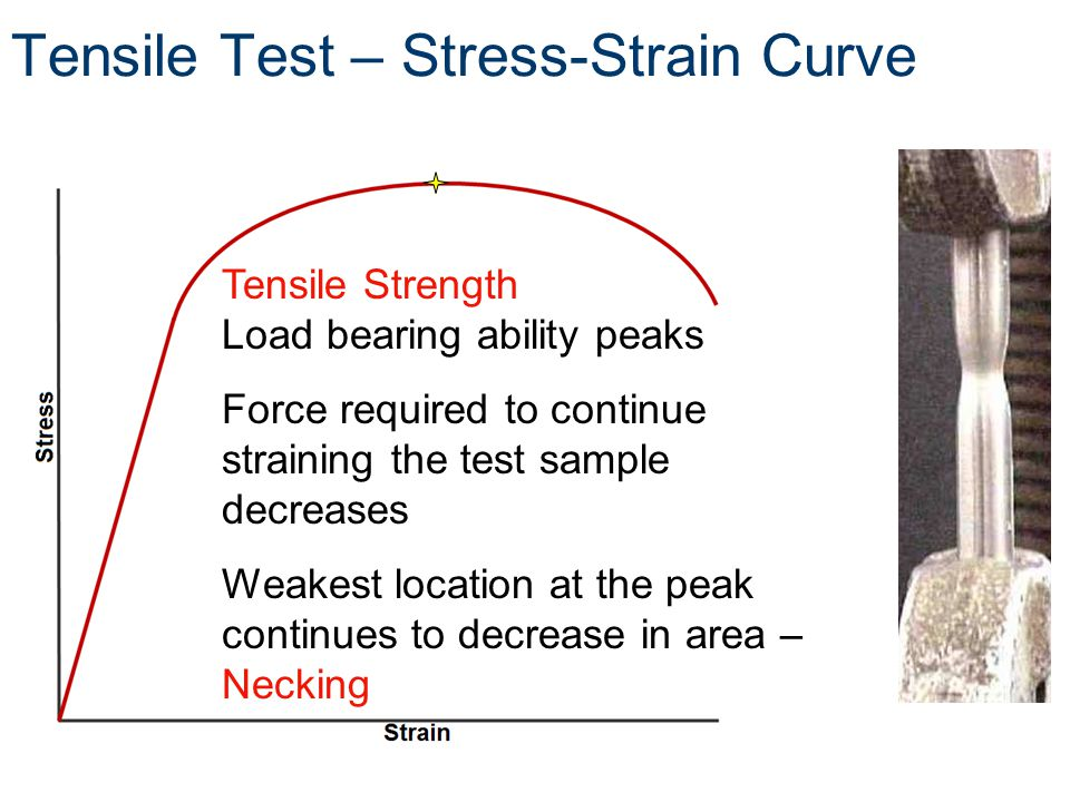 Tensile Strength Load bearing ability peaks Force required to continue straining the test sample decreases Weakest location at the peak continues to decrease in area – Necking Tensile Test – Stress-Strain Curve