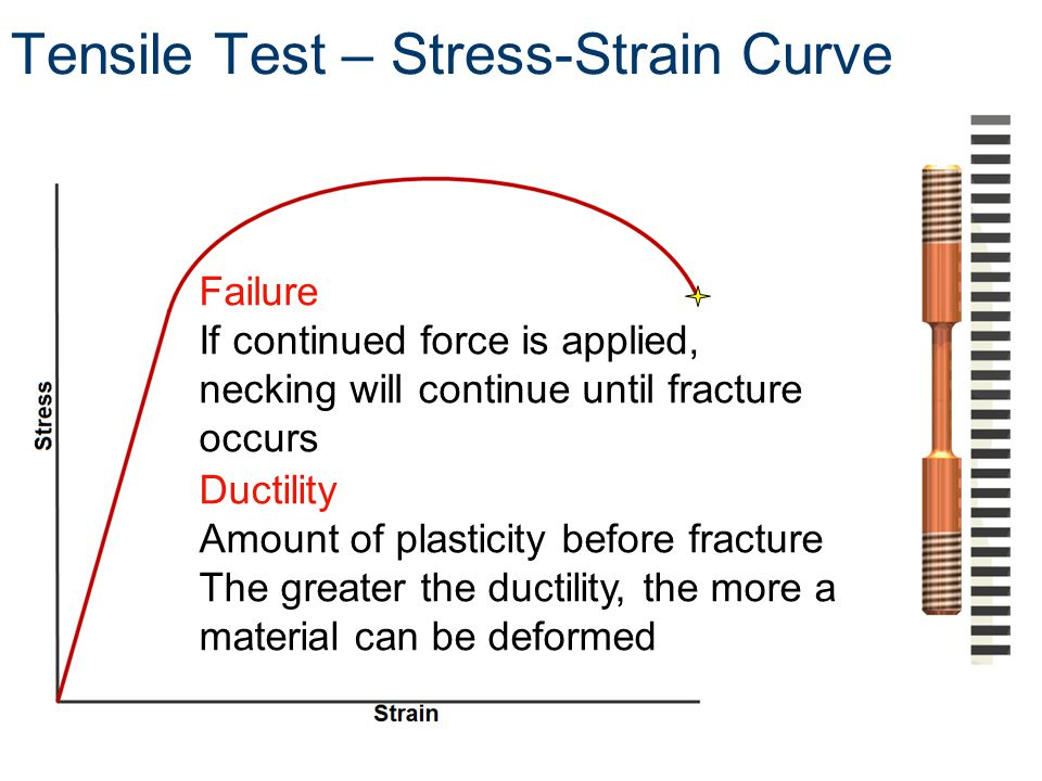 Failure If continued force is applied, necking will continue until fracture occurs Ductility Amount of plasticity before fracture The greater the ductility, the more a material can be deformed