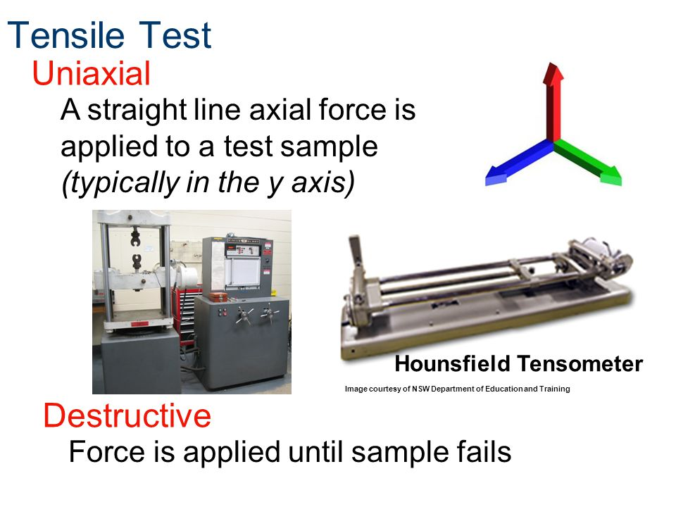 Tensile Test Uniaxial A straight line axial force is applied to a test sample (typically in the y axis) Destructive Force is applied until sample fails Image courtesy of NSW Department of Education and Training Hounsfield Tensometer