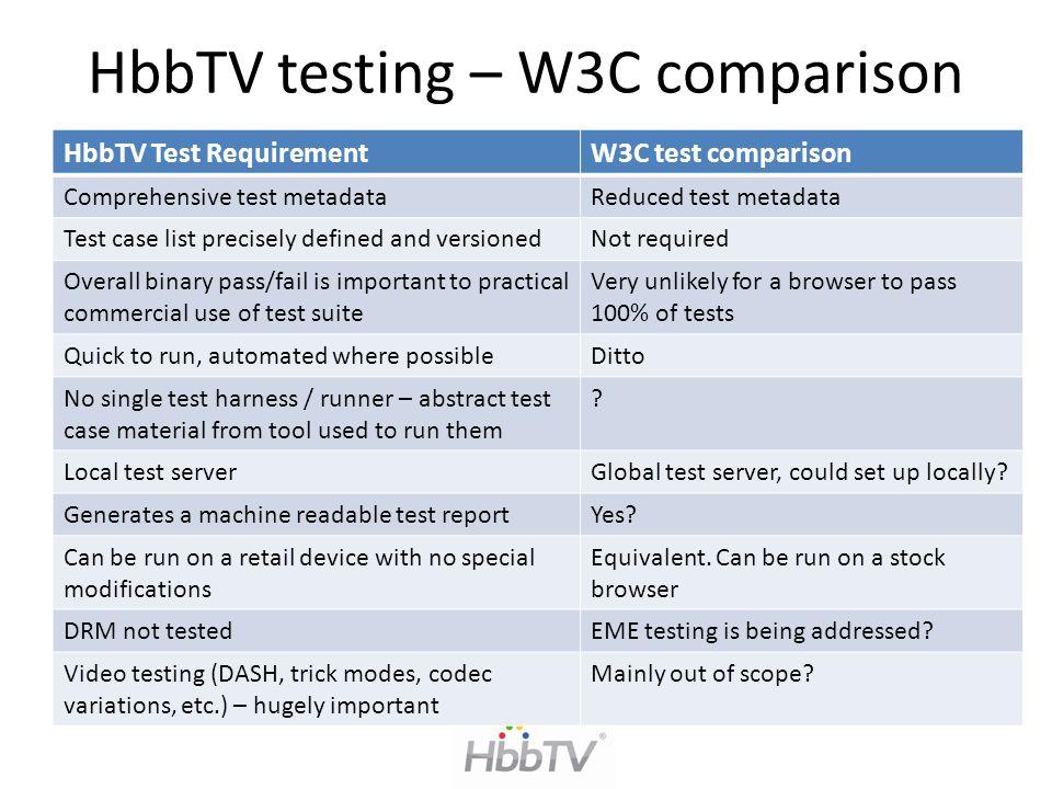 HbbTV testing – W3C comparison HbbTV Test RequirementW3C test comparison Comprehensive test metadataReduced test metadata Test case list precisely def