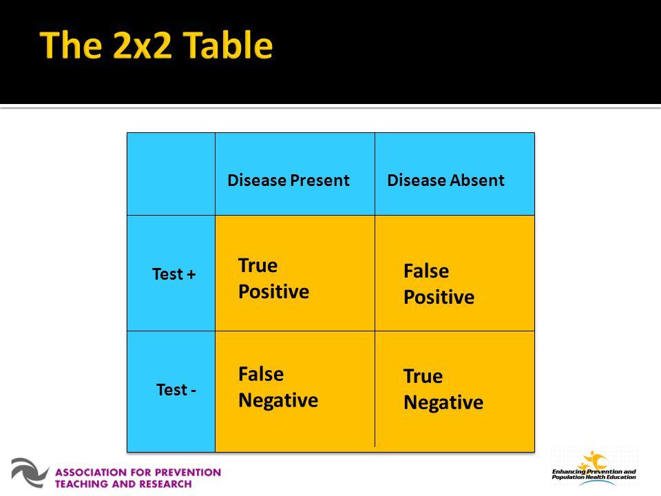 True Positive Disease PresentDisease Absent Test + Test - False Positive False Negative True Negative