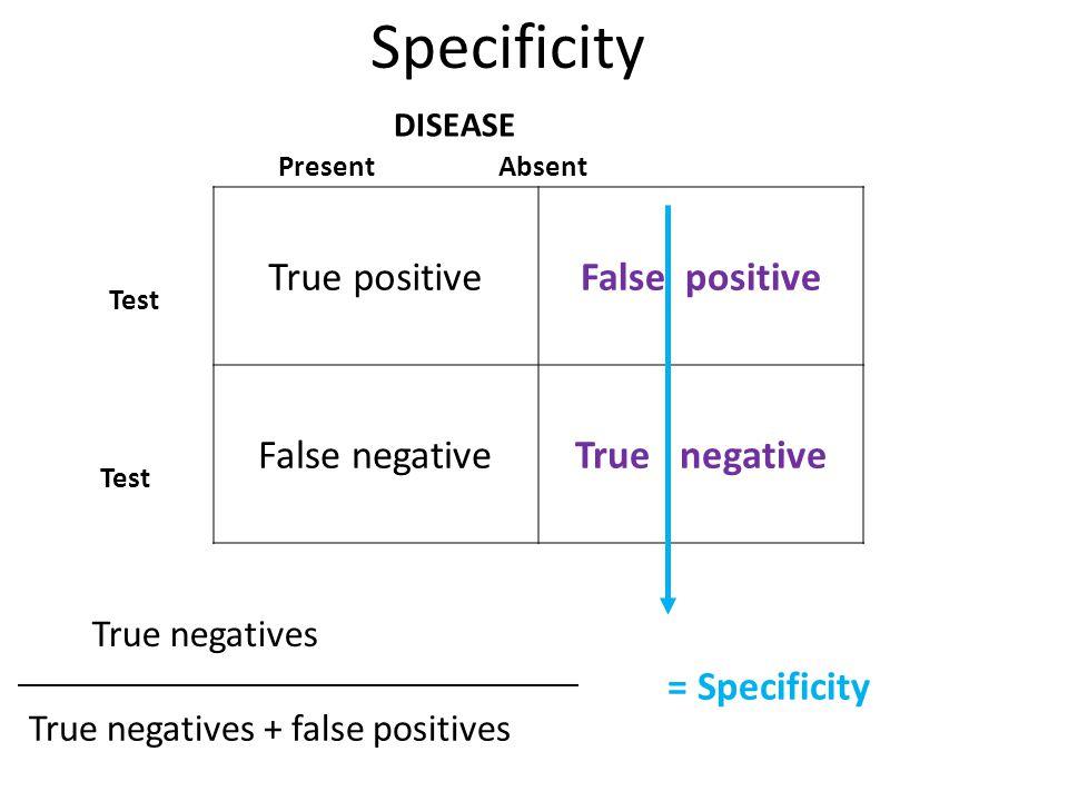 Specificity True positiveFalse positive False negativeTrue negative Present Absent DISEASE Test + Test - = Specificity True negatives True negatives + false positives