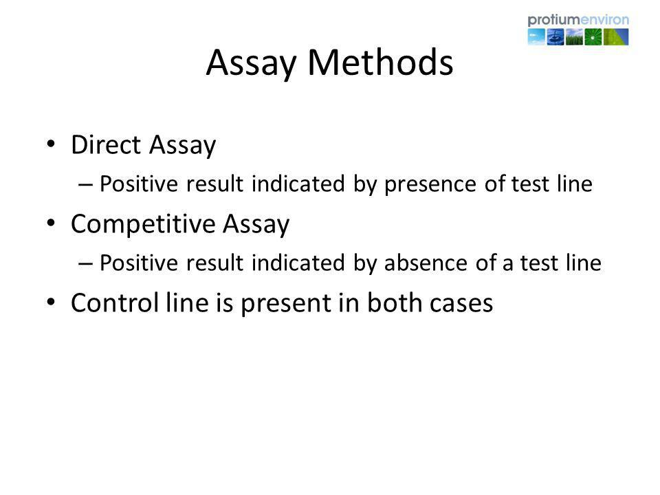 Competitive Assay Competition between free drug and immobilised drug (immobilised antigen) for limited antibodies In presence of drug, free drug binds to the antibody conjugate, preventing it from binding to immobilised drug.