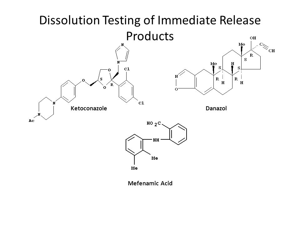 Dissolution Testing of Immediate Release Products KetoconazoleDanazol Mefenamic Acid