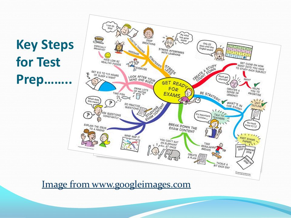 Key Steps for Test Prep…….. Image from www.googleimages.com