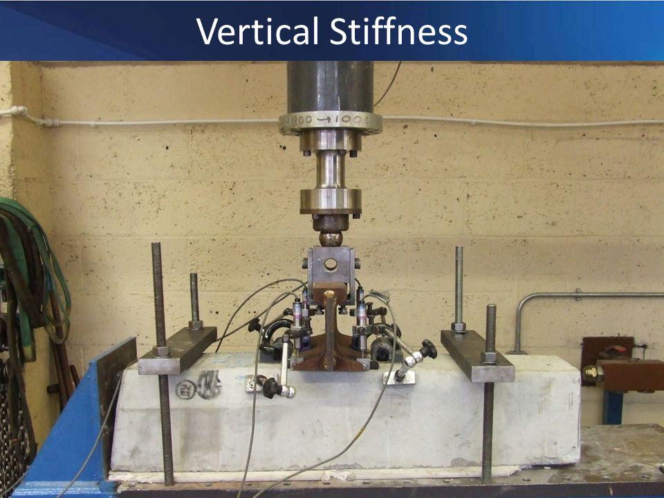 Vertical Stiffness
