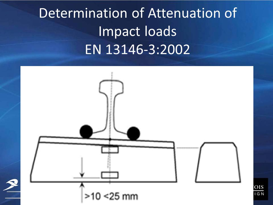 Determination of Attenuation of Impact loads EN 13146-3:2002