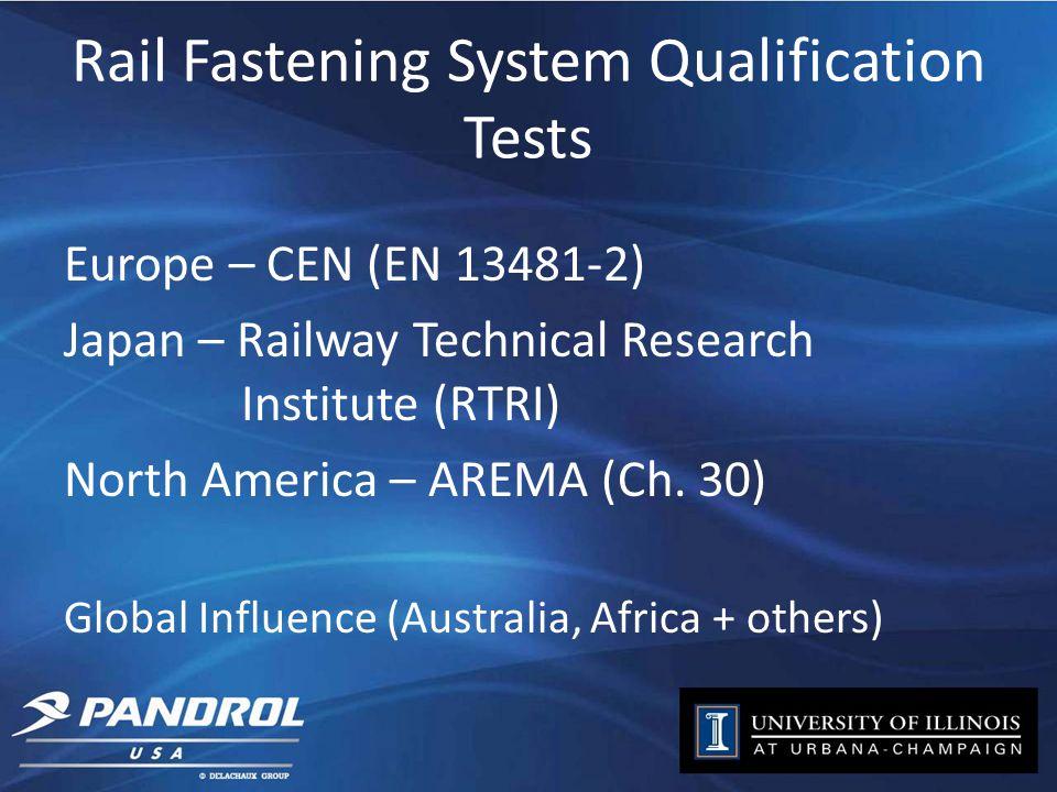 Determination of Vertical Stiffness BS EN 13146-4:2002