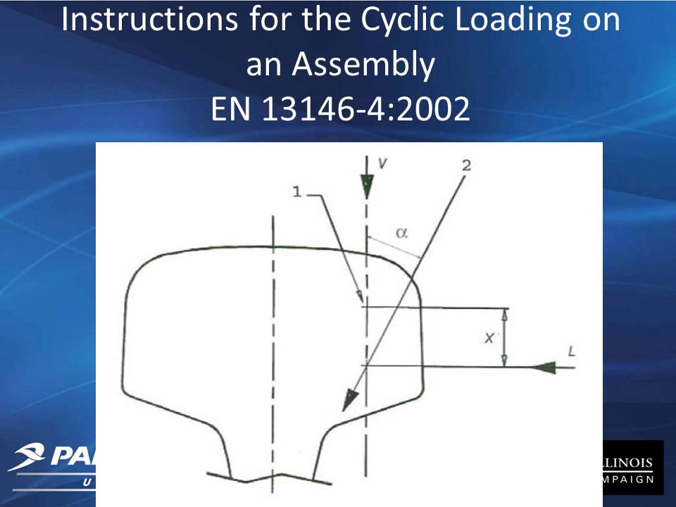 Instructions for the Cyclic Loading on an Assembly EN 13146-4:2002