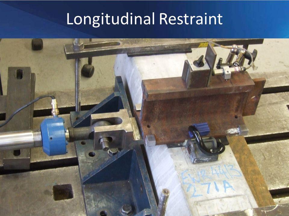 Determination of Longitudinal Rail Restraint BS EN 13146-1:2002