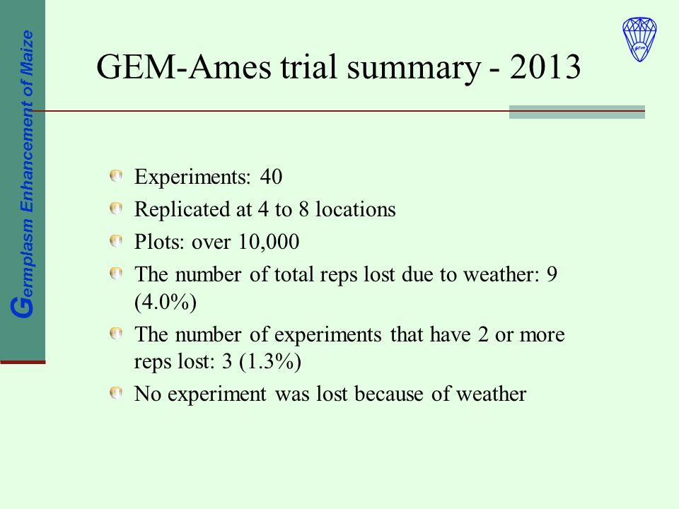 G ermplasm Enhancement of Maize GEM-Ames trial summary - 2013