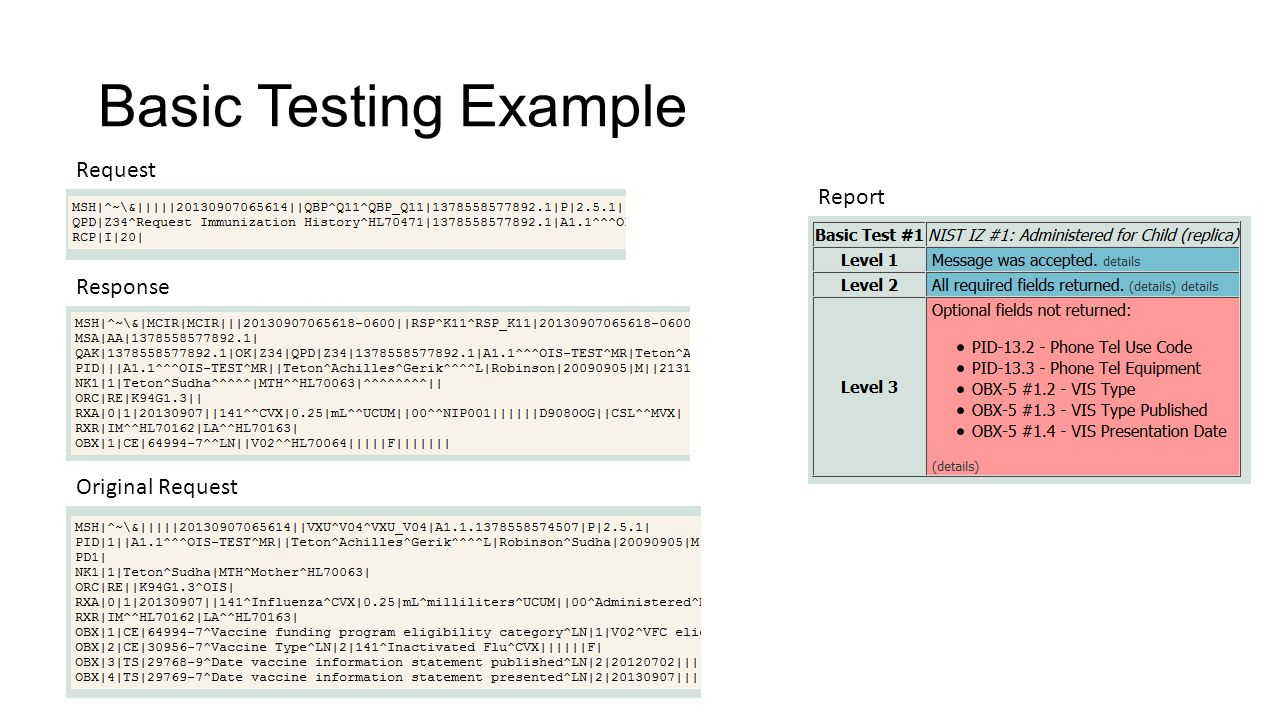 Intermediate Testing Example Request where Registry Status is Active Response