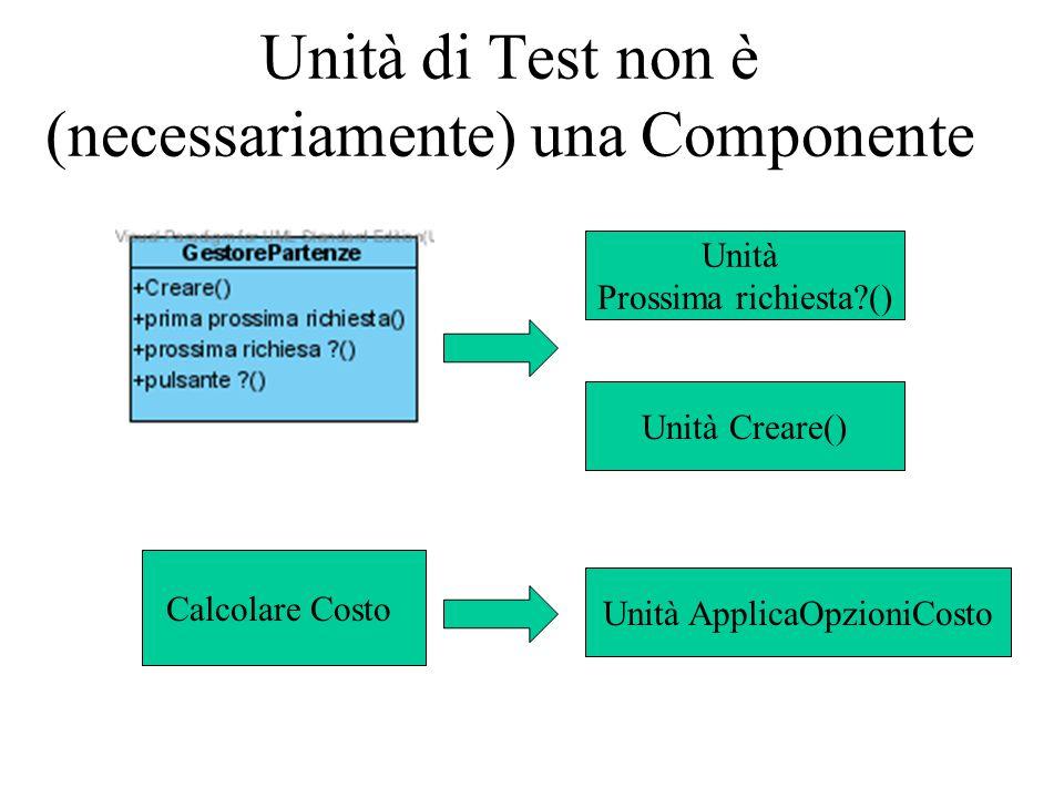 Unità di Test non è (necessariamente) una Componente Calcolare Costo Unità ApplicaOpzioniCosto Unità Prossima richiesta () Unità Creare()