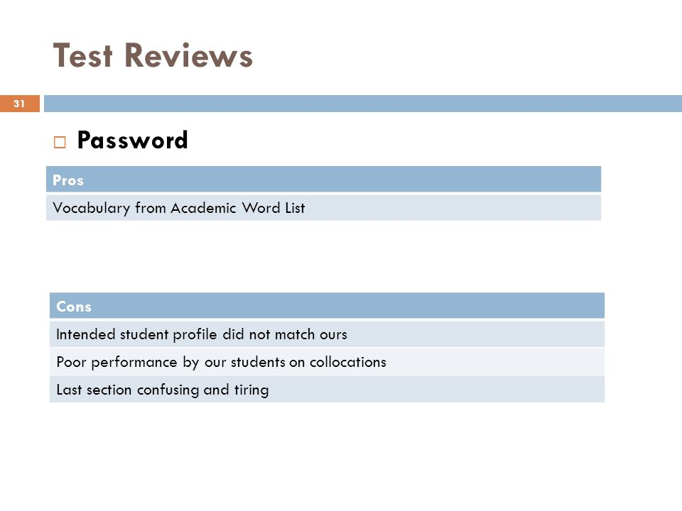 Test Reviews 31 Password Pros Vocabulary from Academic Word List Cons Intended student profile did not match ours Poor performance by our students on collocations Last section confusing and tiring