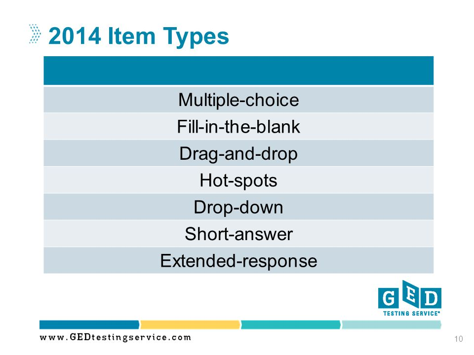2014 Item Types 10 Multiple-choice Fill-in-the-blank Drag-and-drop Hot-spots Drop-down Short-answer Extended-response