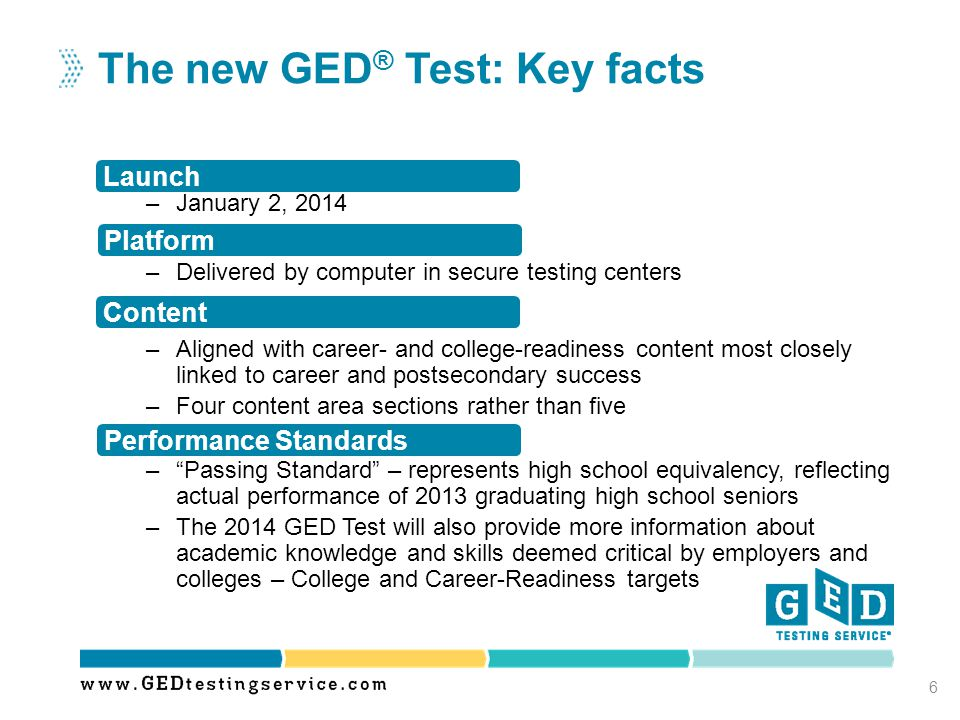 LAUNCH: –January 2, 2014 –Delivered by computer in secure testing centers CONTENT: –Aligned with career- and college-readiness content most closely li