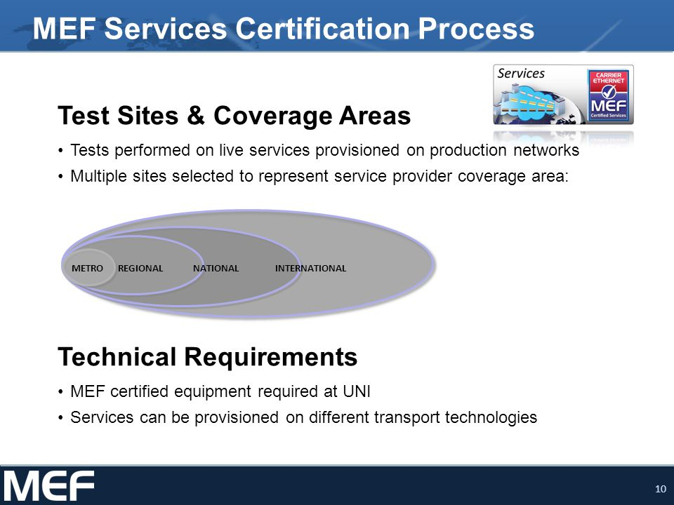 10 MEF Services Certification Process Test Sites & Coverage Areas Tests performed on live services provisioned on production networks Multiple sites s