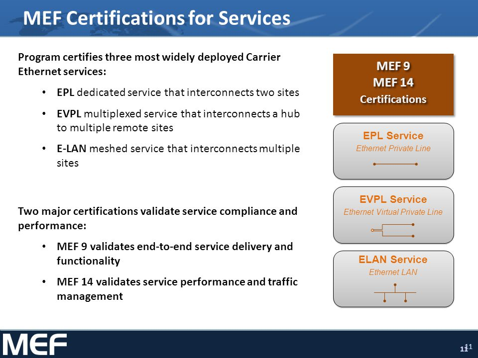 11 MEF Certifications for Services Program certifies three most widely deployed Carrier Ethernet services: EPL dedicated service that interconnects tw