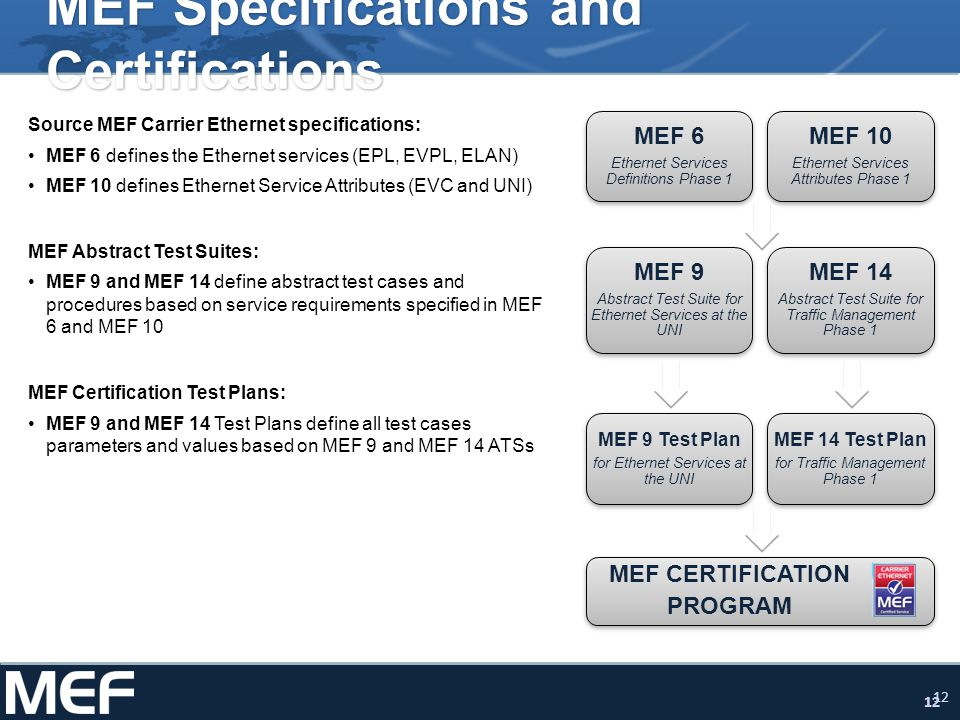 12 MEF Specifications and Certifications Source MEF Carrier Ethernet specifications: MEF 6 defines the Ethernet services (EPL, EVPL, ELAN) MEF 10 defi