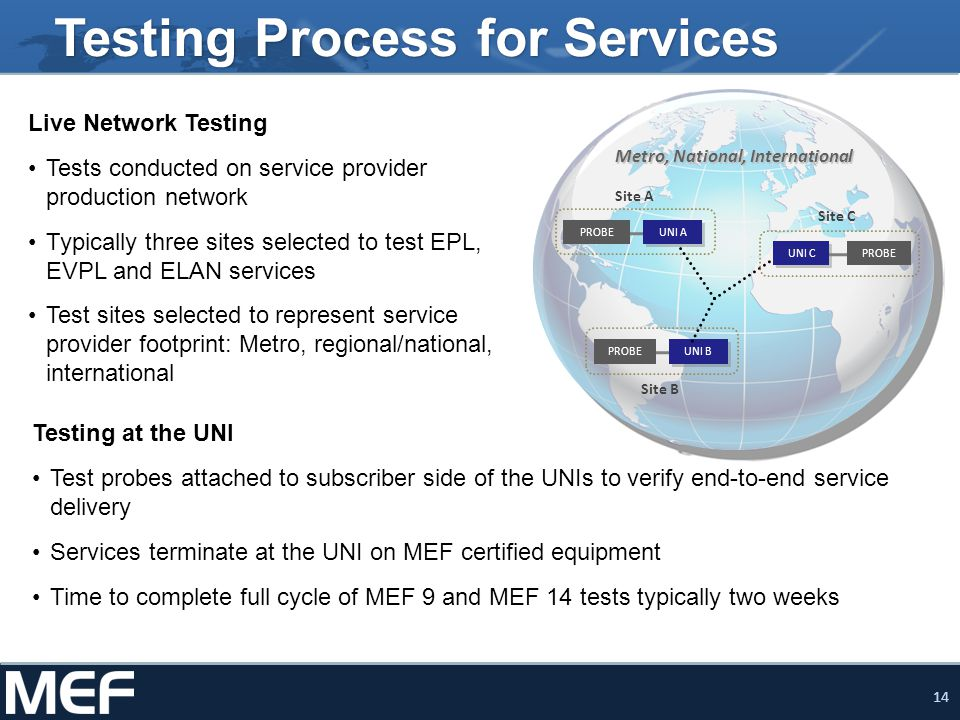 14 Testing Process for Services Live Network Testing Tests conducted on service provider production network Typically three sites selected to test EPL