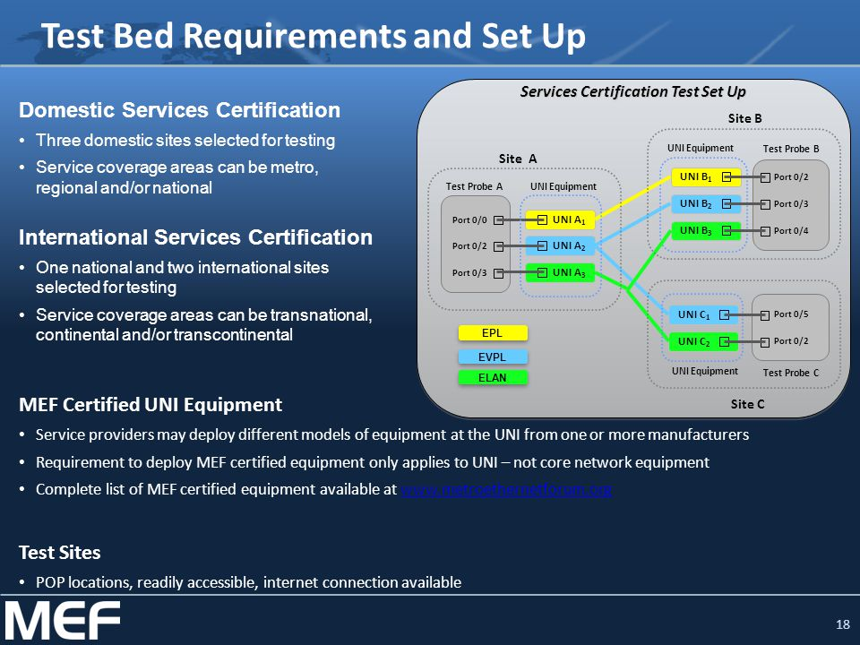 18 Test Bed Requirements and Set Up MEF Certified UNI Equipment Service providers may deploy different models of equipment at the UNI from one or more