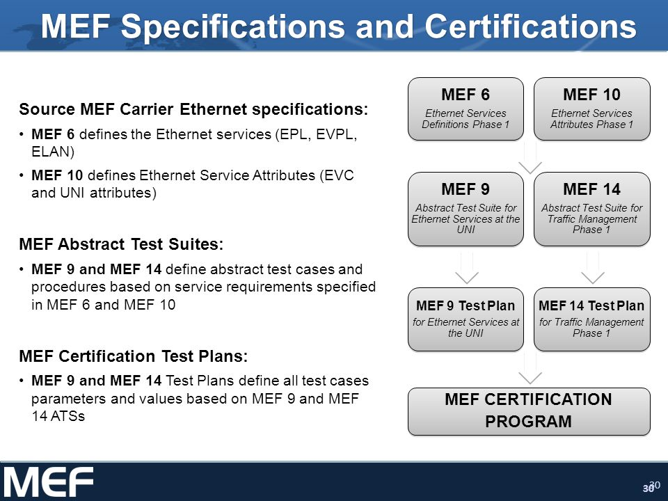 30 MEF Specifications and Certifications Source MEF Carrier Ethernet specifications: MEF 6 defines the Ethernet services (EPL, EVPL, ELAN) MEF 10 defi