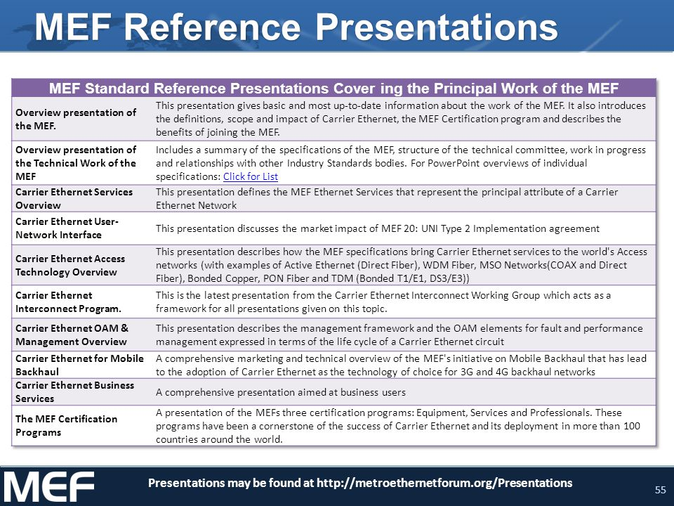 55 MEF Reference Presentations Presentations may be found at http://metroethernetforum.org/Presentations