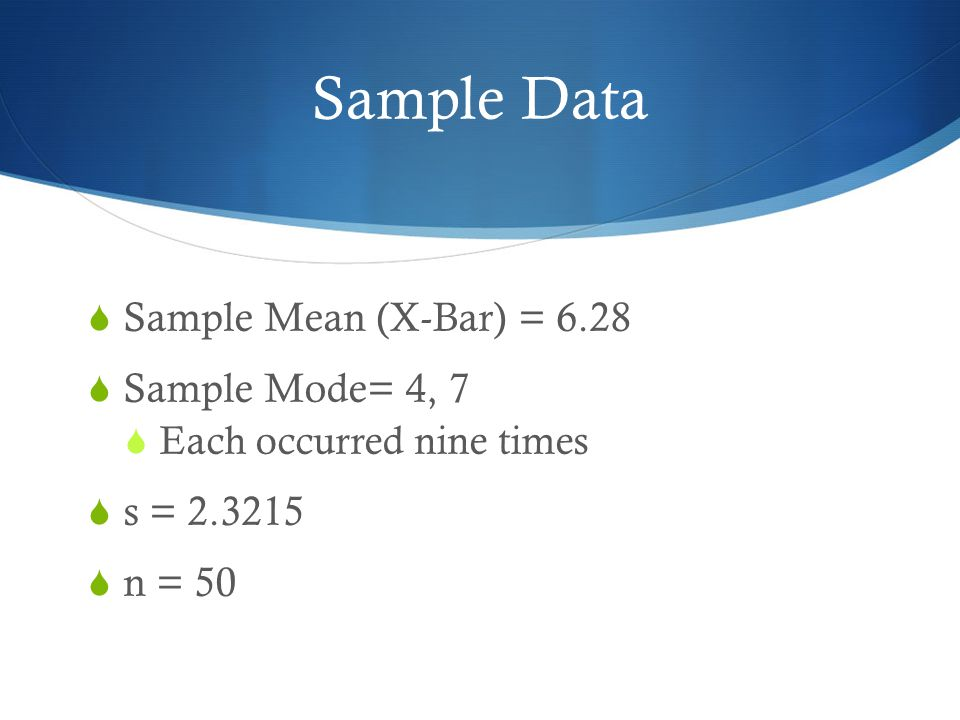 Sample Data Sample Mean (X-Bar) = 6.28 Sample Mode= 4, 7 Each occurred nine times s = 2.3215 n = 50