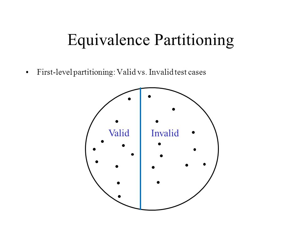 Equivalence Partitioning First-level partitioning: Valid vs. Invalid test cases Valid Invalid