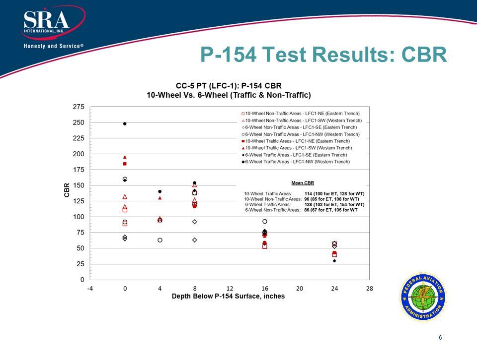 6 P-154 Test Results: CBR