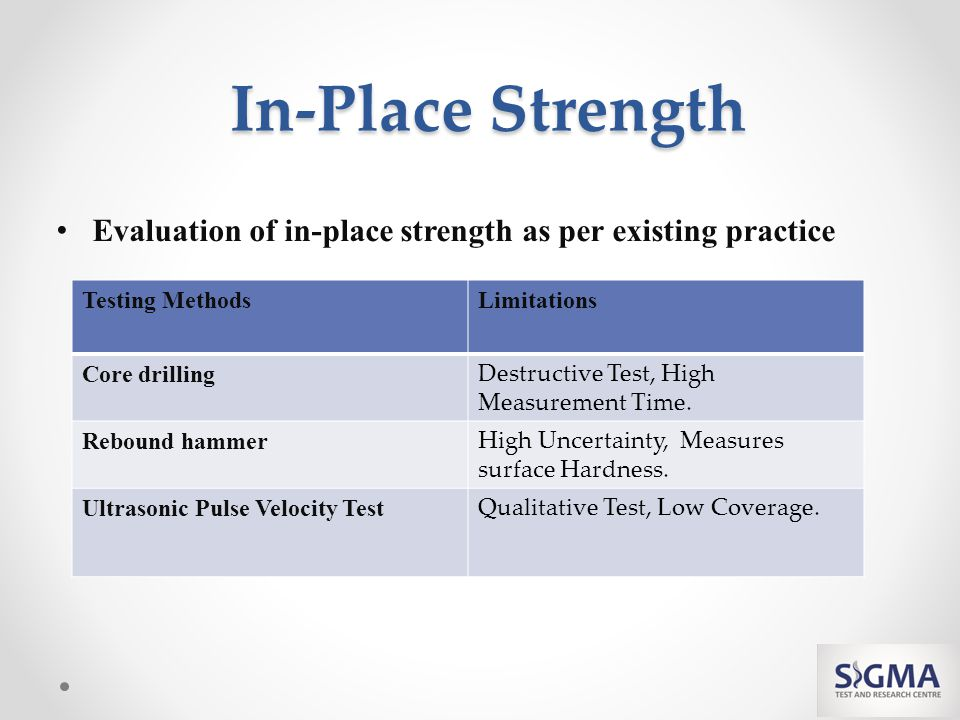 In-Place Strength In-Place Strength Evaluation of in-place strength as per existing practice Testing MethodsLimitations Core drilling Destructive Test, High Measurement Time.